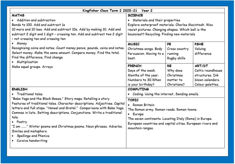 Kingfisher Year 2 term 2 Topic Web