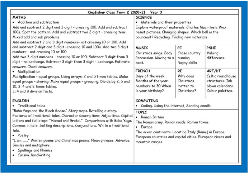 Kingfisher Year 3 Term 2 Topic Web